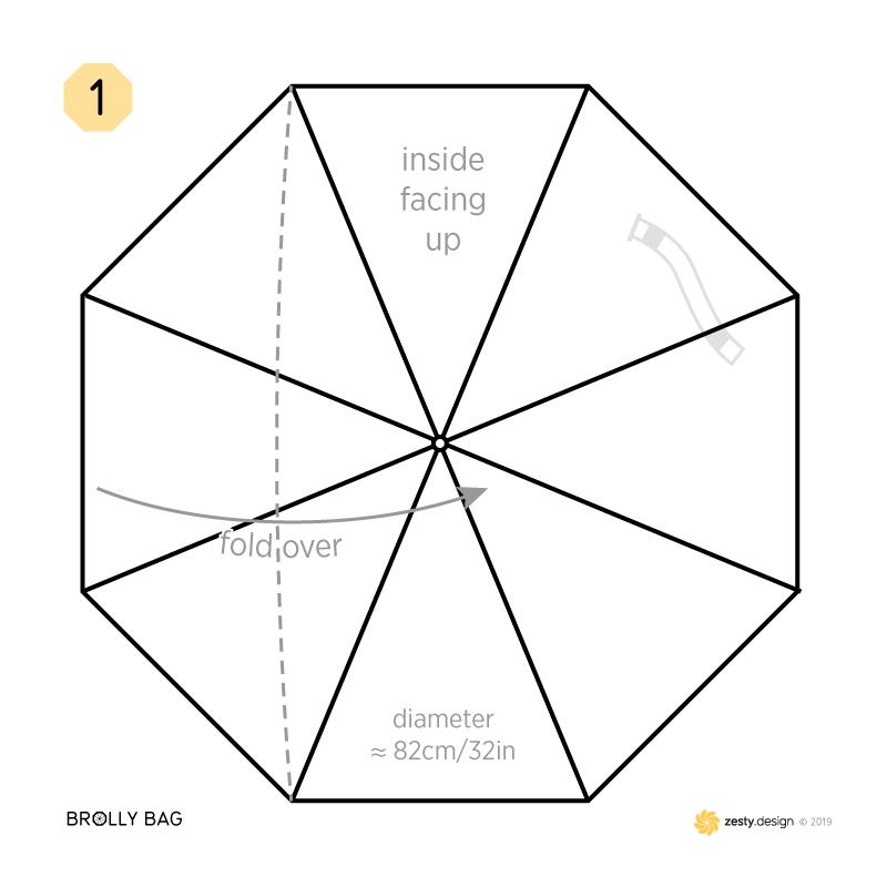 How to make an umbrella bag (brolly bag) – step 1