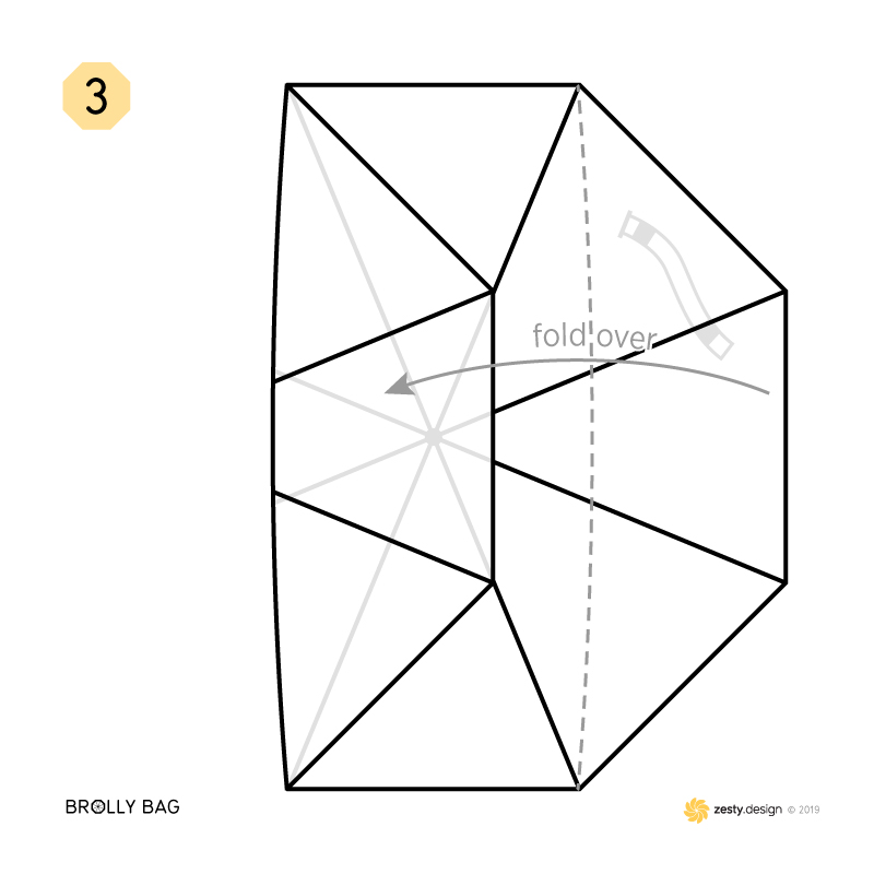 How to make an umbrella bag (brolly bag) – step 3