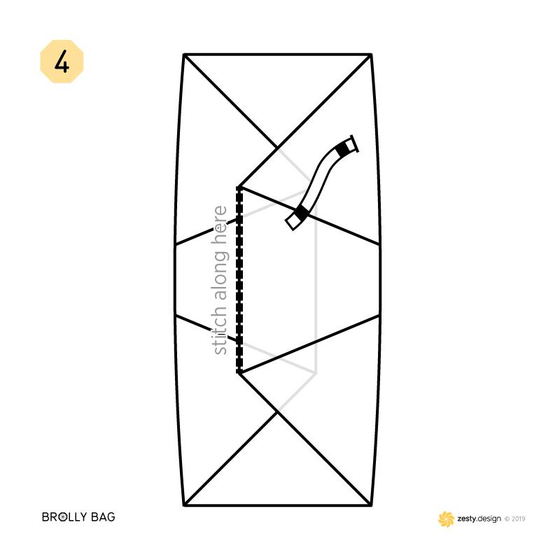 How to make an umbrella bag (brolly bag) – step 4